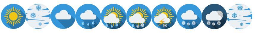 prévision météo en randonnée