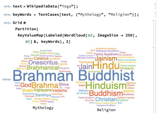 Mythology and Religion