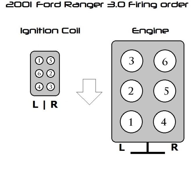 03 ranger plug wiring diagram  pietrodavicoit cycle