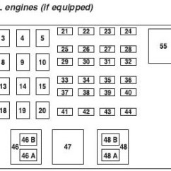 93 Ford Ranger Fuse Diagram Gibson Les Paul Wiring Diagrams 2004 Box 2006 Data Today2006 Manual E Books