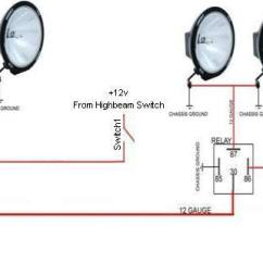 Car Led Light Wiring Diagram Yamaha C3 Roof Mount Off Road Lights All Data 14 26 Kenmo Lp De U2022 Typical