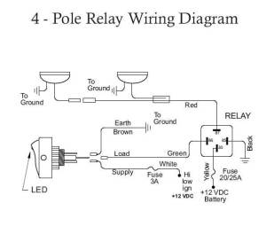 off road lights wiring diagram  RangerForums  The