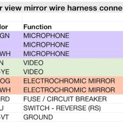 Trailer Wiring Diagram For Ford F 150 Central Air Install 2012 Www Toyskids Co F150 Rearview Camera Mirror Ranger Forums The 2011