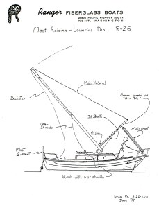 Mast Raising/Lowering diagram for the Ranger 26 sailboat, Kent Washington.