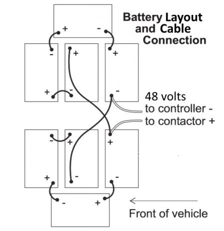 Polaris Ranger Ev Wiring Diagram : 32 Wiring Diagram