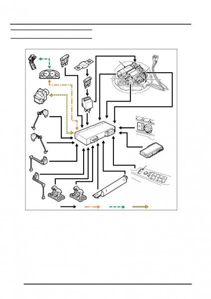 Range Rover Sport L320 Fuse Box Diagram