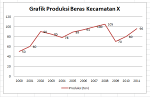 grafik-garis-12