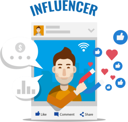 influencer marketing_how to find relevant influencers | Rank Me Online