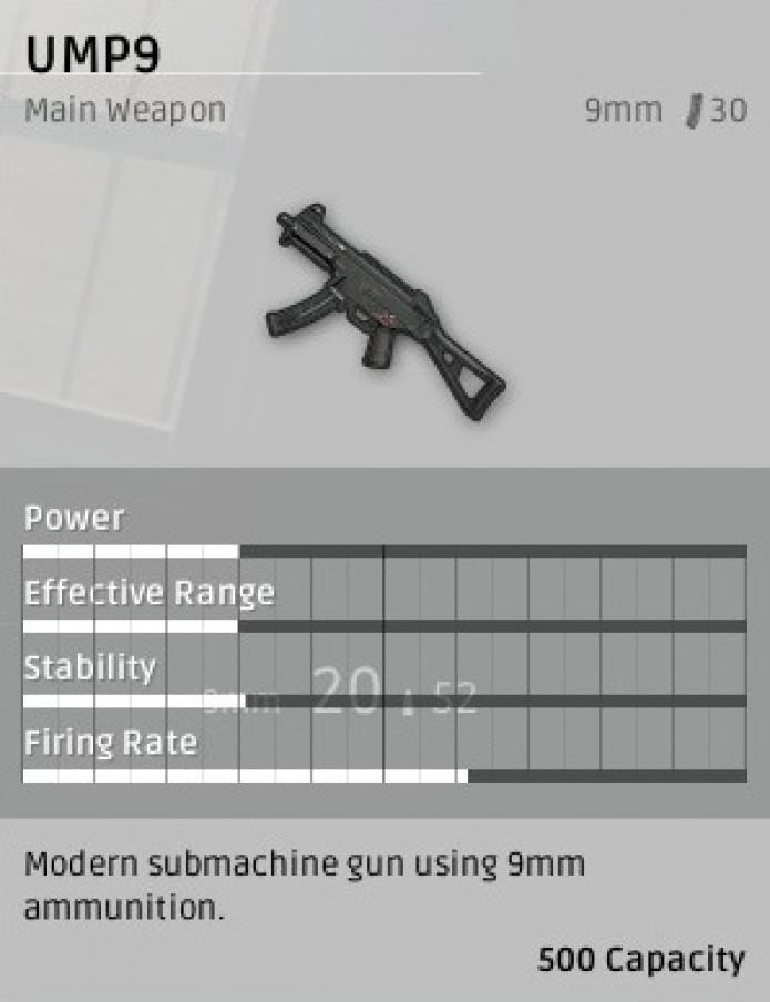 Best Weapons In PUBG Mobile UMP9