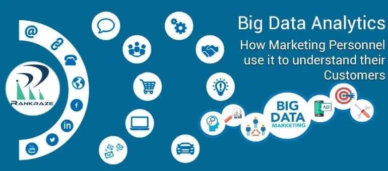 Bigdata technology enhance Digital Marketing
