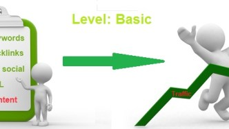 10 basic Ways to Increase Website Traffic