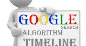 Google Search Algorithm Timeline