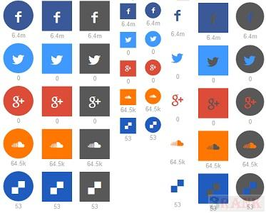 Stickysocial Counter - best wordpress social share plugin