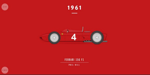 Formula 1 history
