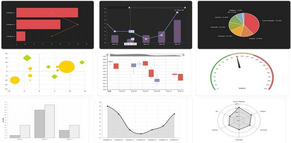20+ Useful Online Tools to Create Charts and Graphs - RankRed