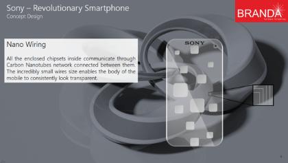 Sony Transparent Smartphone