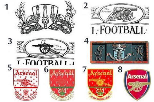 Logo Evolution Of Biggest Football Clubs In The World Rankred