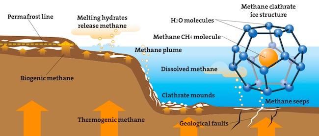 methane-hydrates