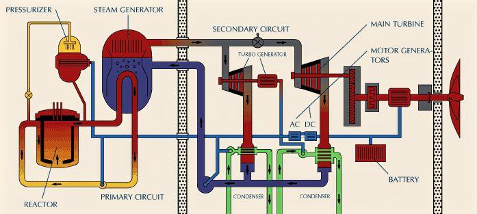 reactor_diagram