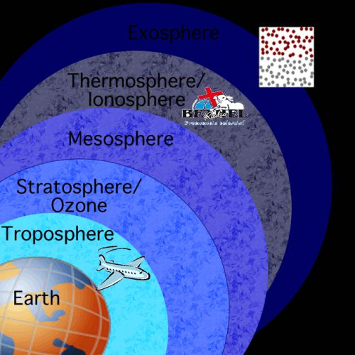 27 interesting facts about earth s atmosphere rankred