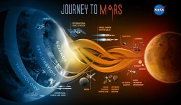 mars mission to mars Nasa
