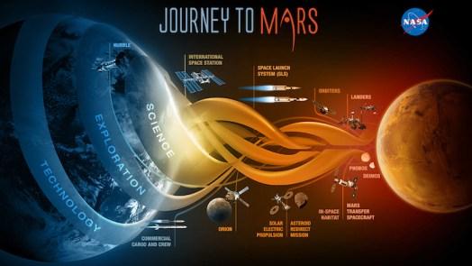 mars mission to mars Nasa