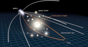AI Can Accurately Analyze Gravitational Lenses