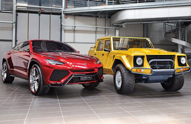 Lamborghini SUVs