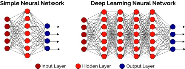 deep learning vs machine learning pdf