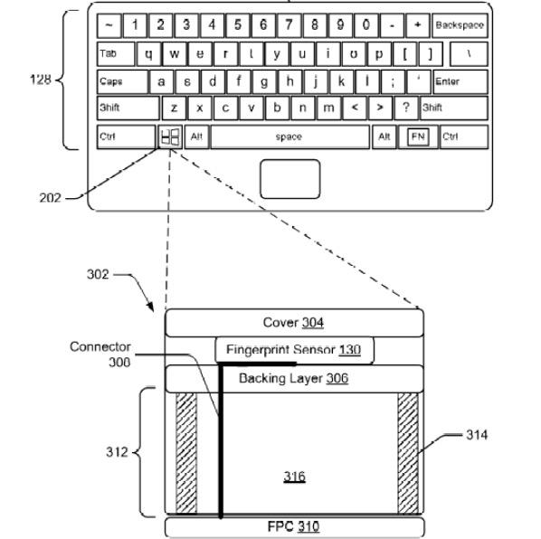 Fingerprint Sensor In Keyboard Keys