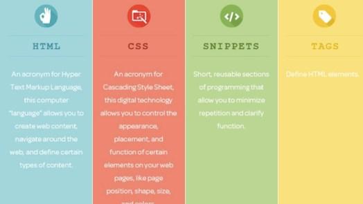 HTML and CSS Infographics