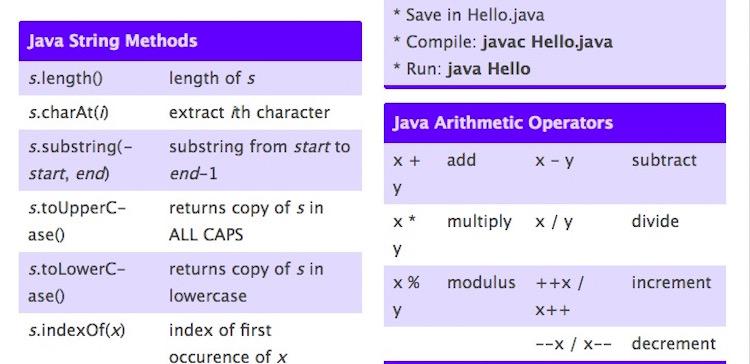 Programming Language Processors In Java Pdf