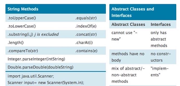 Beginning Java 8 Language Features Pdf
