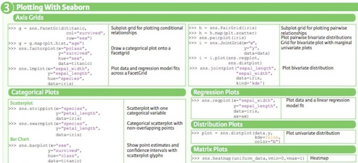 Best Deep Learning cheat sheets in currentdate formatF Y