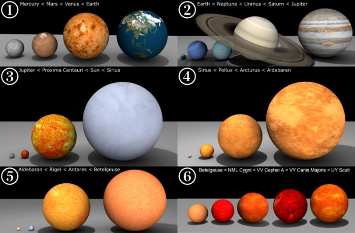 star comparison