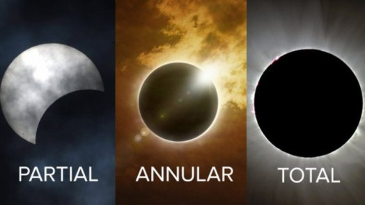 Annular Partial Total Eclipse - Facts About Solar Eclipse