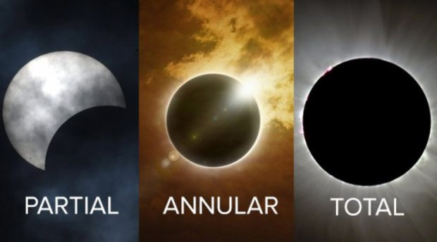 Annular Partial Total Eclipse