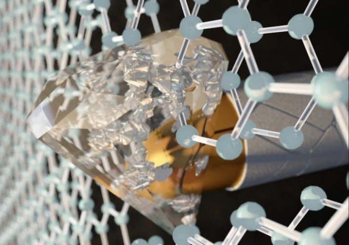 Flexible Bulletproof Graphene