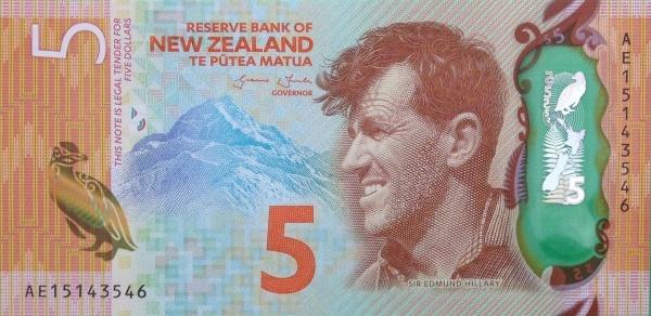 newzealand dollar
