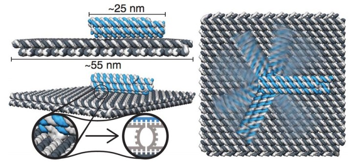Electric Propulsion Technology For Nanorobots