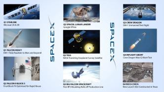 SpaceX Could Accomplish More