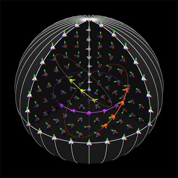 3D skyrmion new quantum particle