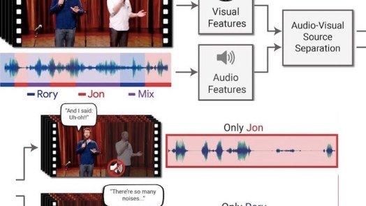 Google AI Can Pick Particular Voice