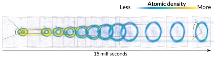 Bose-Einstein condensate in ring shape