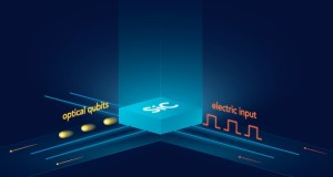 Silicon Carbide enables High-Speed Quantum Internet