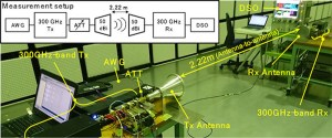 400 Gbps Wireless Transmission with new IC
