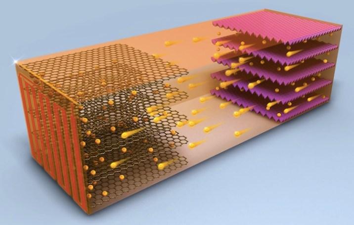 Self-Heating Lithium-Ion Batteries