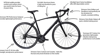Affordable road bike