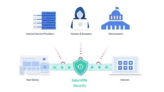 SaferVPN - Chrome extension