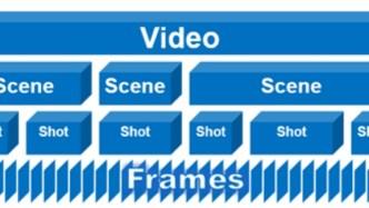 IBM AI That Detects Scene